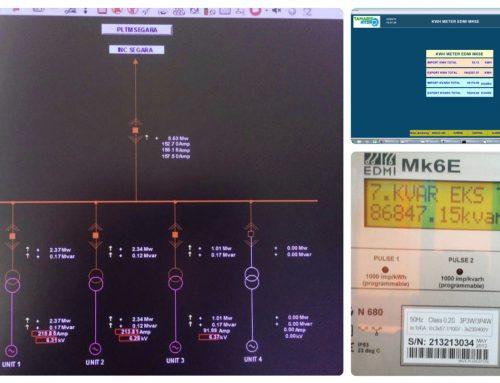 PLN-PLTM Segara Data Integration