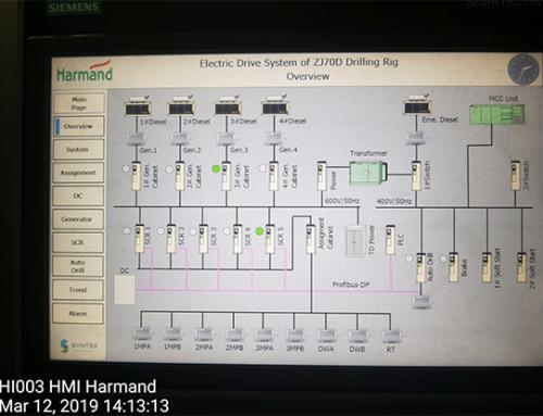 Harmand Drilling Rig HMI & PLC Upgrade