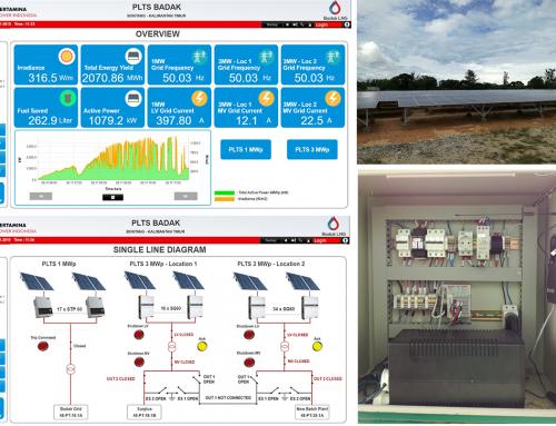 Badak LNG PV Monitoring & Control