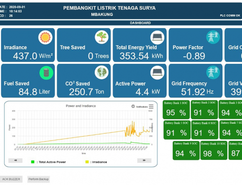 PLN NTT Off-Grid Energy Monitoring System